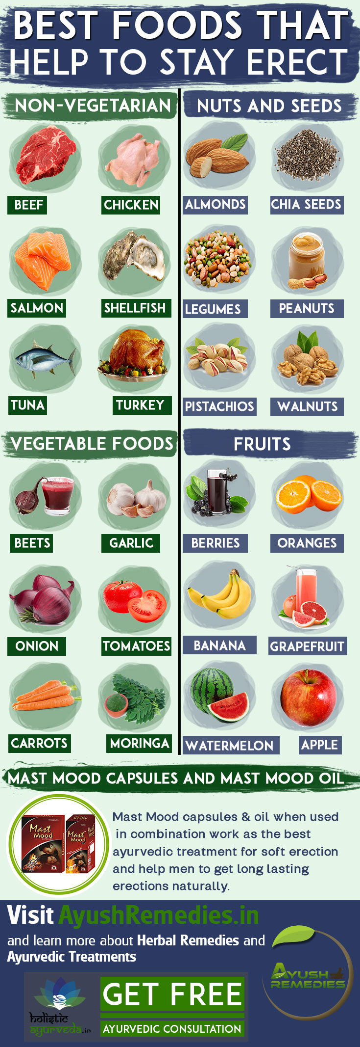 Increase erection that foods 25 Foods